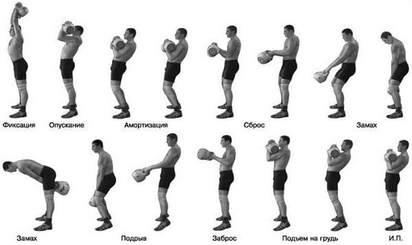 Тренировка с гирями подходит для выносливых атлетов. Упражнения со снарядами прокачивают мышцы рук, спины, ног и ягодиц.