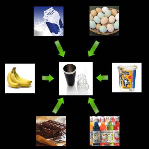 Гейнер в домашних условиях своими руками: набор продуктов для приготовления