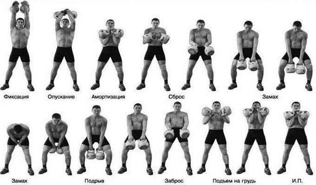 упражнения с гирей фото