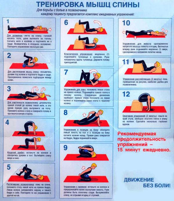 Комплекс упражнений для похудения и укрепления мышц
