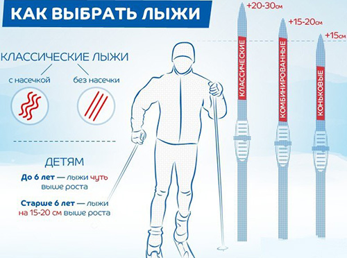 можем как правильно выбрать лыжи по росту ситуация Мама