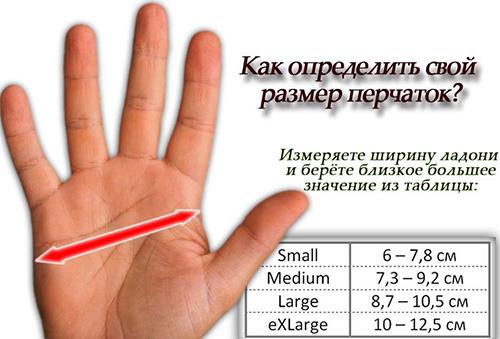 e15d4ba3 Как подобрать боксерские перчатки по размеру. Правшам желательно измерять  правую руку, левшам — левую